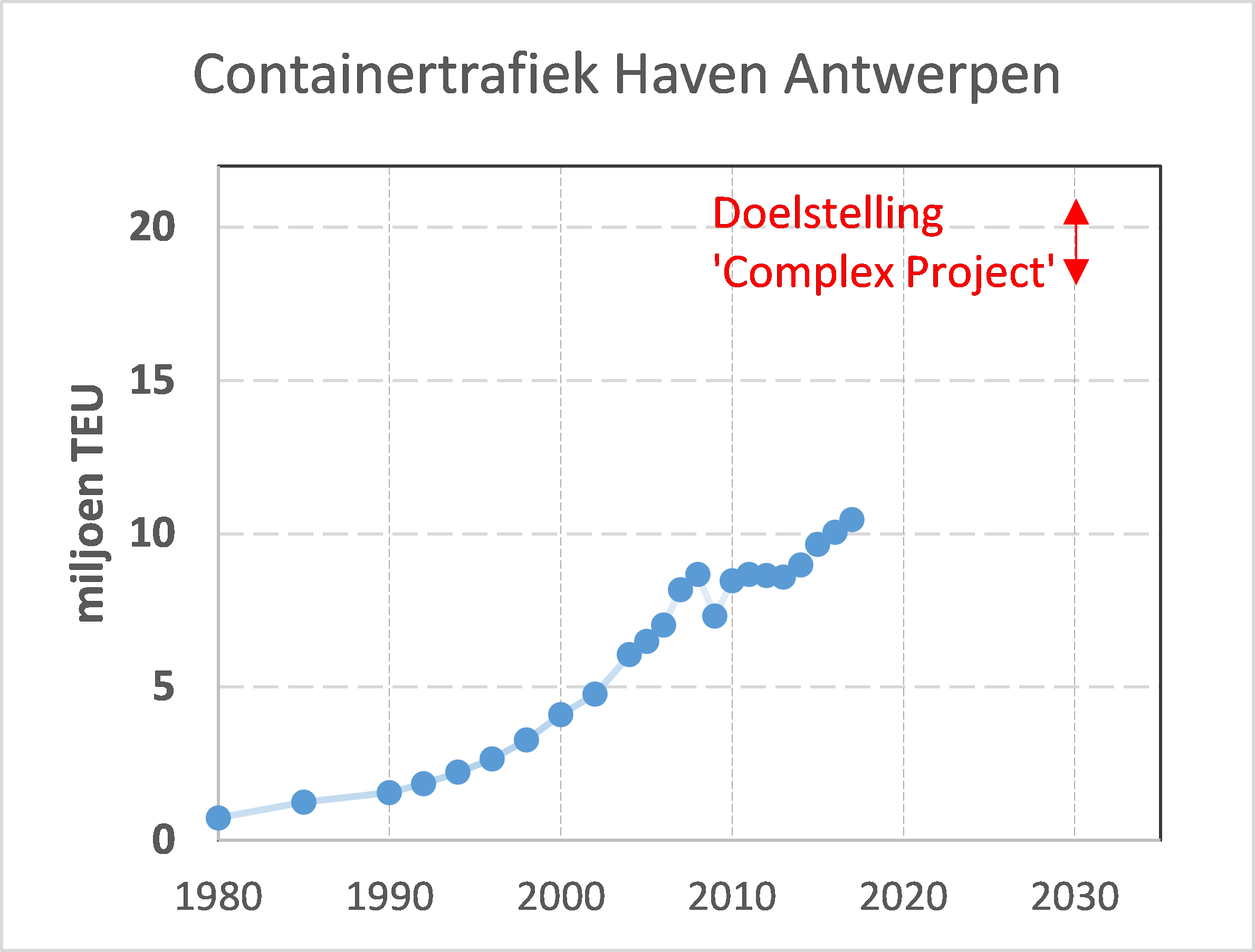RC, data: statistisch jaarboek